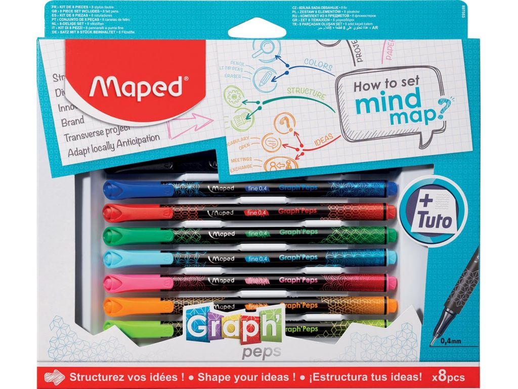 How to mind map-set , 8-delige ophangdoos
